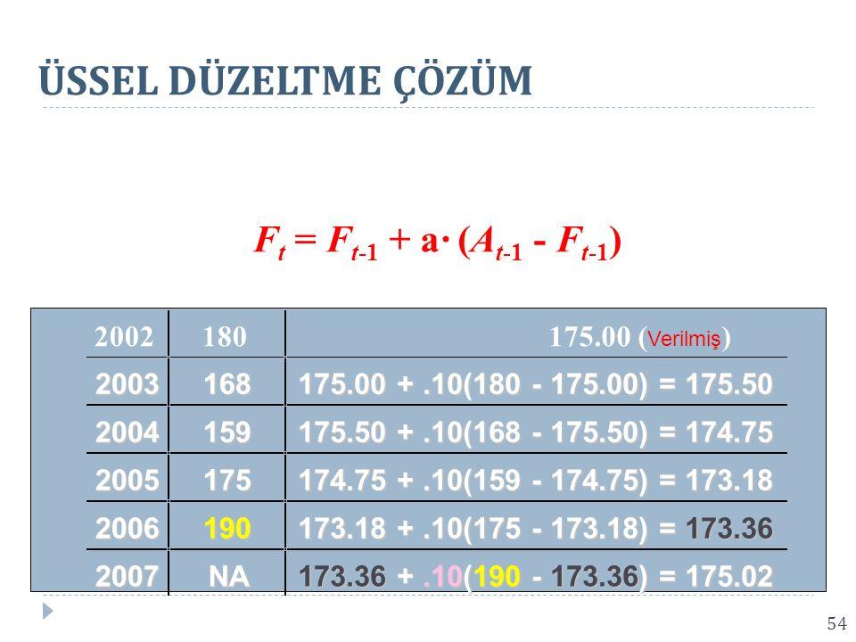 F t = F t-1 + a· (A t-1 - F t-1 ) 2002180175.00 ( Verilmiş ) 2003168 175.00 +.10(180 - 175.00) = 175.50 2004159 175.50 +.10(168 - 175.50) = 174.75 2005175 174.75 +.10(159 - 174.75) = 173.18 2006190 173.18 +.10(175 - 173.18) = 173.36 2007NA 173.36 +.10(190 - 173.36) = 175.02 ÜSSEL DÜZELTME ÇÖZÜM 54
