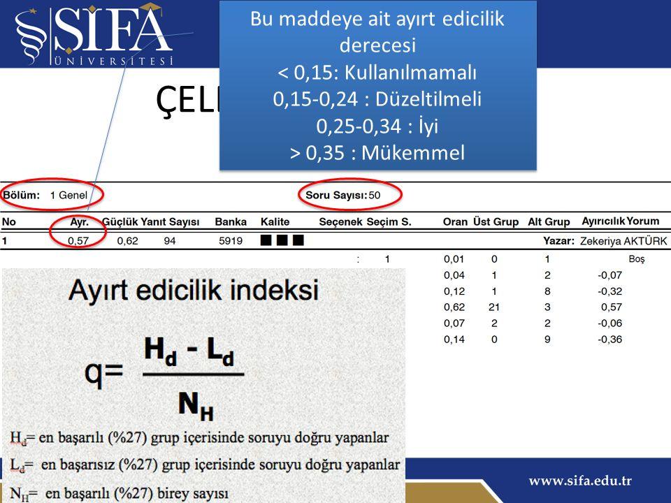 ÇELDİRİCİ ANALİZLERİ / 176 Bu maddeye ait güçlük derecesi 3 – Çok iyi madde: Ayırıcılık indeksi +0.4 ten büyük, güçlük düzeyi de 0.15 ile 0.85 arasında.