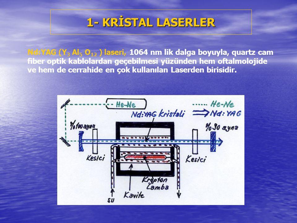 1- KRİSTAL LASERLER Nd:YAG (Y 3 Al 5 O 12 ) laseri, 1064 nm lik dalga boyuyla, quartz cam fiber optik kablolardan geçebilmesi yüzünden hem oftalmolojide ve hem de cerrahide en çok kullanılan Laserden birisidir.