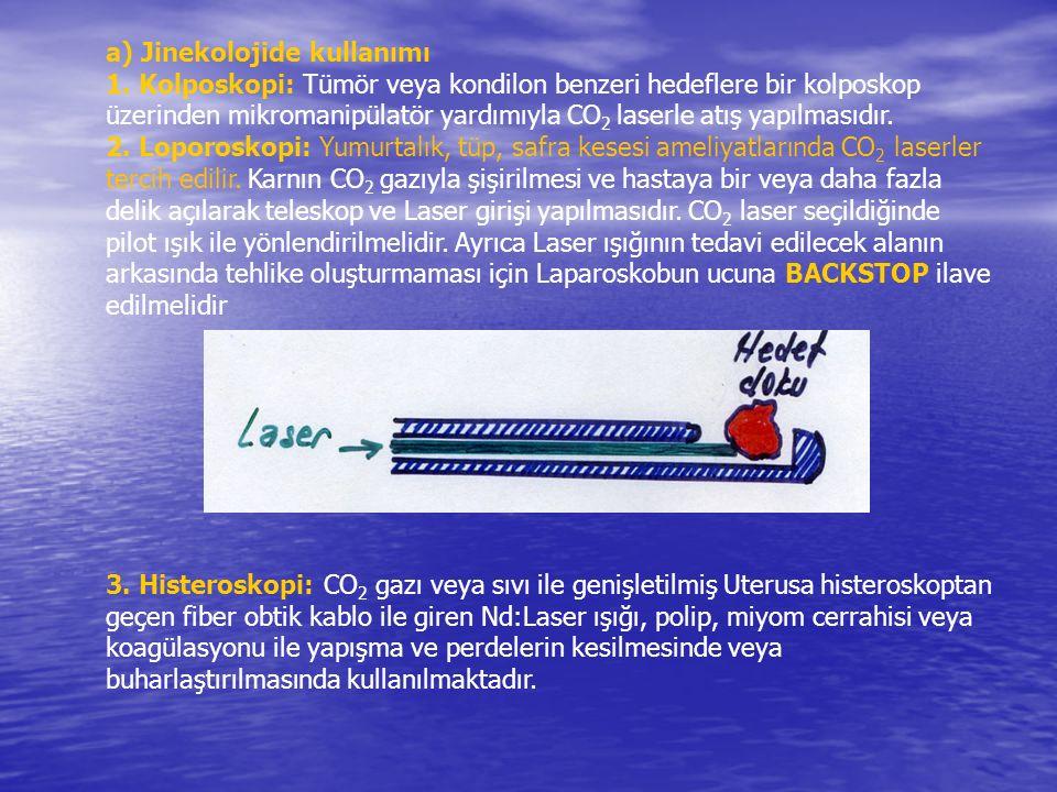 a) Jinekolojide kullanımı 1.