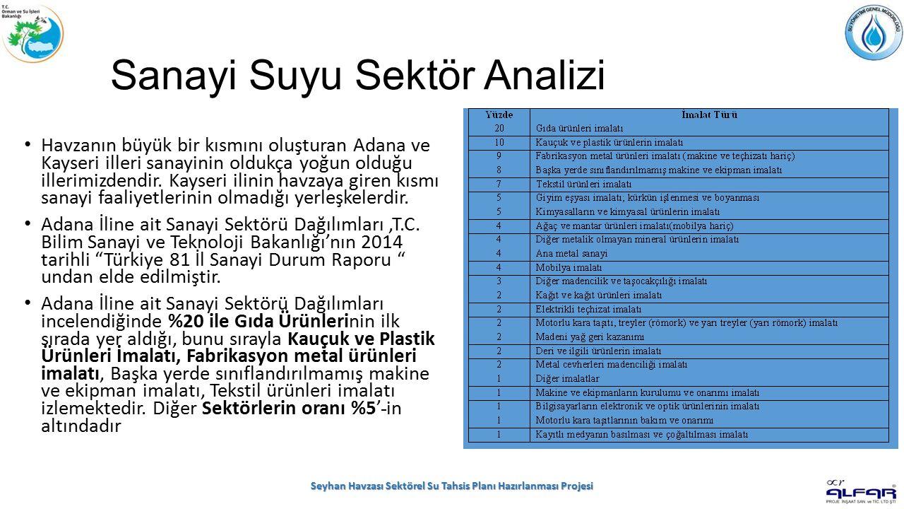 Sanayi Suyu Sektör Analizi Havzanın büyük bir kısmını oluşturan Adana ve Kayseri illeri sanayinin oldukça yoğun olduğu illerimizdendir.