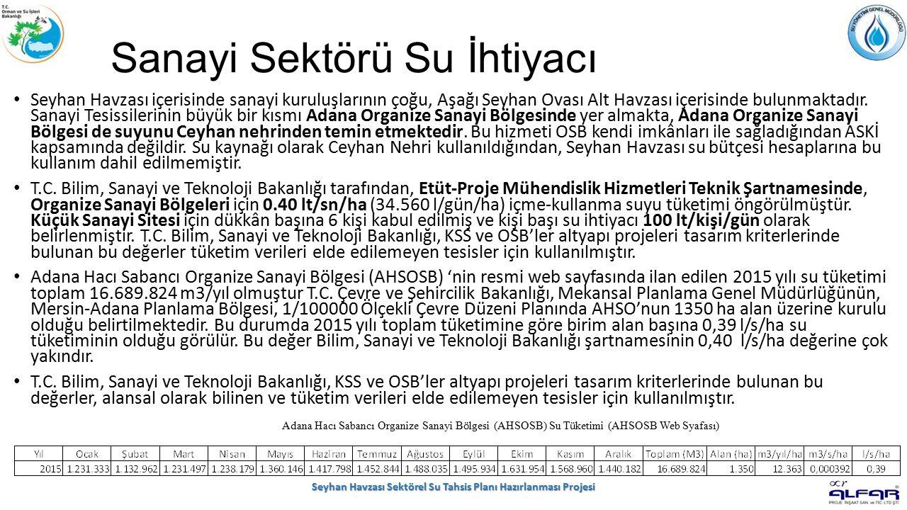 Sanayi Sektörü Su İhtiyacı Havzadaki 34 ilçe ve belde belediyesine ait imar planları ve yerleşim alanları incelenmiş, Pazarören, Elbaşı, Feke, Adana Doğan Yerleşimi, Adana Suluca Yerleşimi, Karataş, Tuzla, Pozantı, Akçatekir, Saimbeyli, Tufanbeyli, Burçköy, Ulukışla, Pınarbaşı ve Aktoprak belde ve ilçelerinde sanayi tesisi ve küçük sanayi siteleri olduğu görülmüştür.