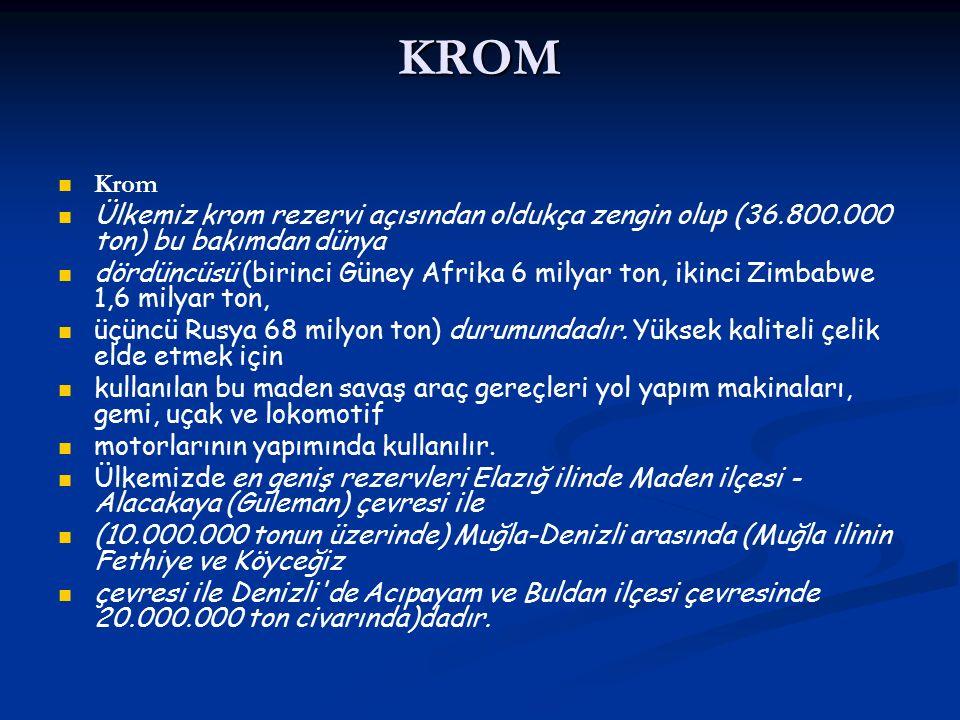 KROM Krom Ülkemiz krom rezervi açısından oldukça zengin olup (36.800.000 ton) bu bakımdan dünya dördüncüsü (birinci Güney Afrika 6 milyar ton, ikinci Zimbabwe 1,6 milyar ton, üçüncü Rusya 68 milyon ton) durumundadır.