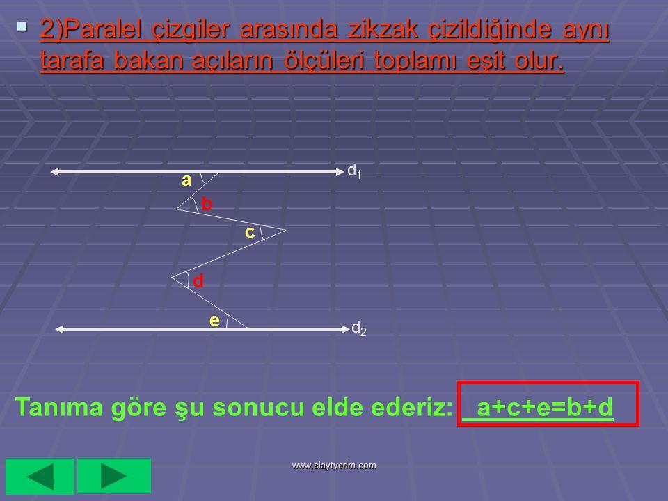 www.slaytyerim.com 1)AB//CD olduğunda A B C D E F x y x+y s(BÂF)=x ve s(FÊD)=y ise s(AFE)=x+y olur.
