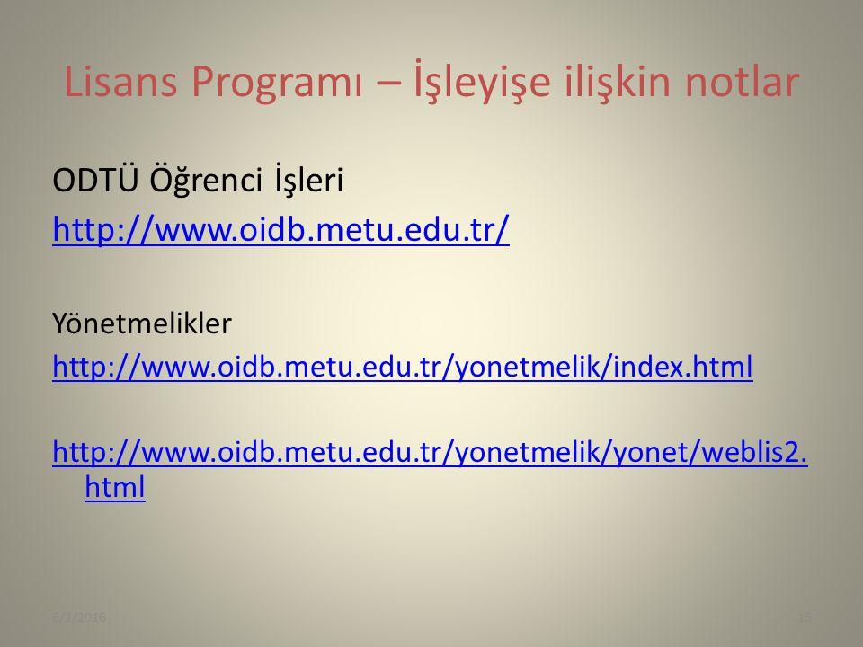 Lisans Programı – İşleyişe ilişkin notlar ODTÜ Öğrenci İşleri http://www.oidb.metu.edu.tr/ Yönetmelikler http://www.oidb.metu.edu.tr/yonetmelik/index.html http://www.oidb.metu.edu.tr/yonetmelik/yonet/weblis2.