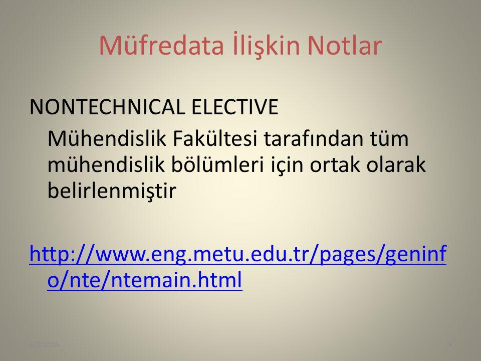 Müfredata İlişkin Notlar NONTECHNICAL ELECTIVE Mühendislik Fakültesi tarafından tüm mühendislik bölümleri için ortak olarak belirlenmiştir http://www.eng.metu.edu.tr/pages/geninf o/nte/ntemain.html 6/2/20168