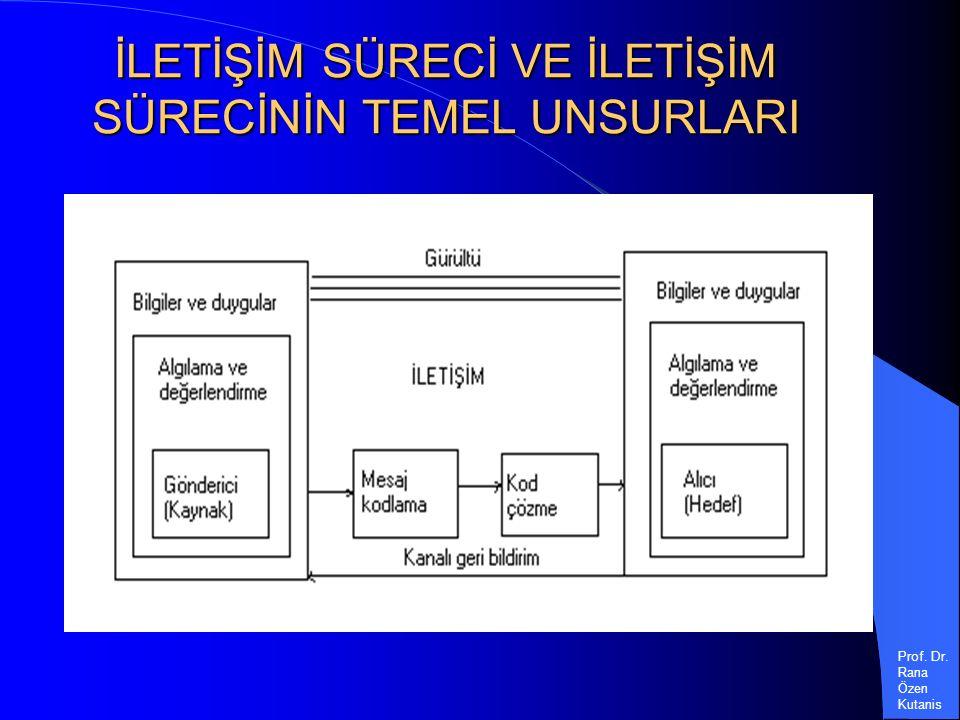Prof. Dr. Rana Özen Kutanis İLETİŞİM SÜRECİ VE İLETİŞİM SÜRECİNİN TEMEL UNSURLARI