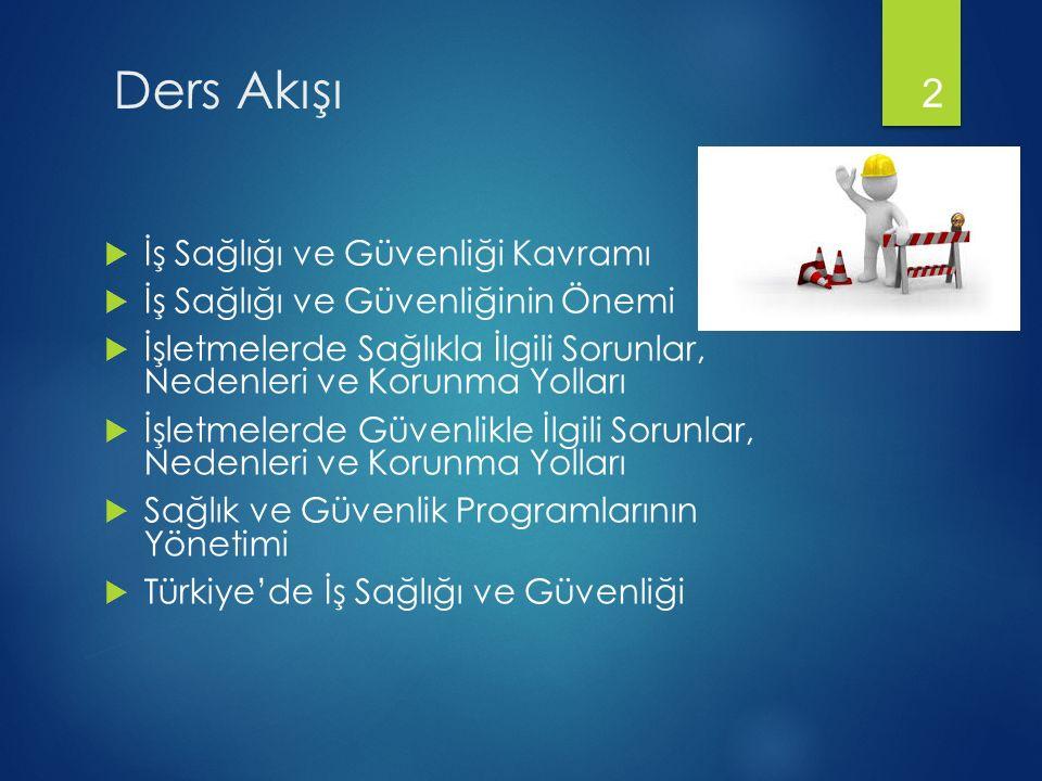 Ders Akışı  İş Sağlığı ve Güvenliği Kavramı  İş Sağlığı ve Güvenliğinin Önemi  İşletmelerde Sağlıkla İlgili Sorunlar, Nedenleri ve Korunma Yolları  İşletmelerde Güvenlikle İlgili Sorunlar, Nedenleri ve Korunma Yolları  Sağlık ve Güvenlik Programlarının Yönetimi  Türkiye'de İş Sağlığı ve Güvenliği 2