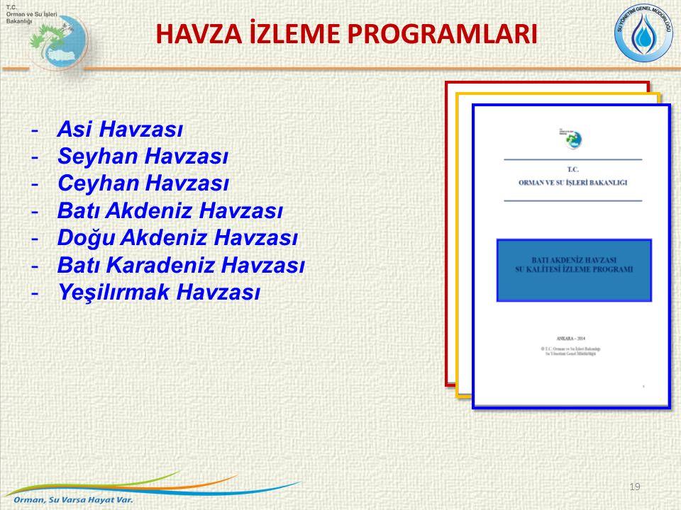 -Asi Havzası -Seyhan Havzası -Ceyhan Havzası -Batı Akdeniz Havzası -Doğu Akdeniz Havzası -Batı Karadeniz Havzası -Yeşilırmak Havzası HAVZA İZLEME PROGRAMLARI 19