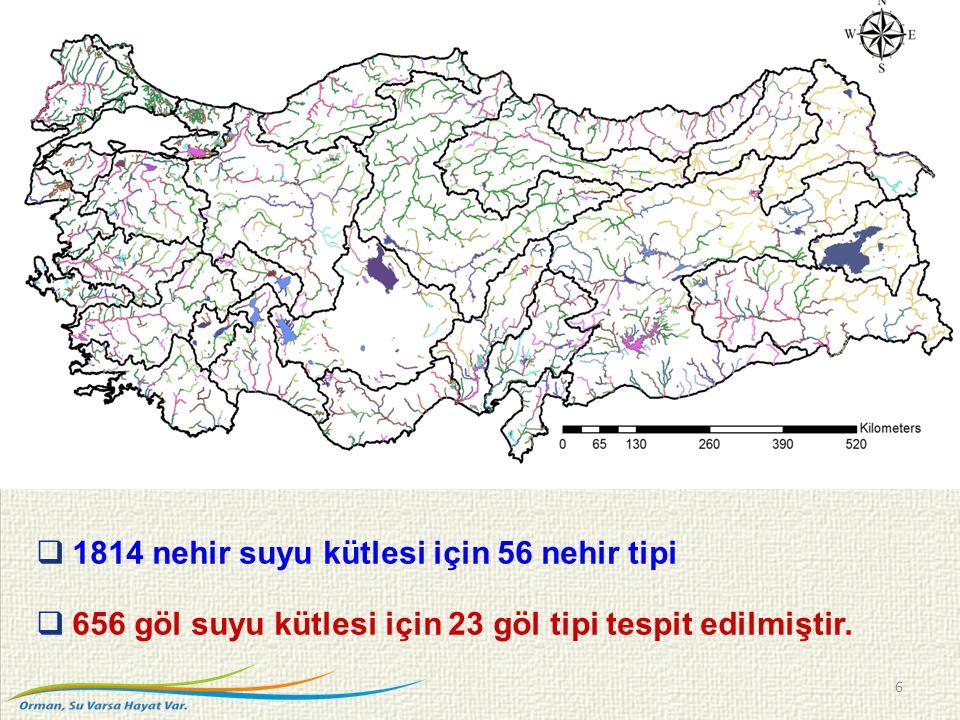 1814 nehir suyu kütlesi için 56 nehir tipi  656 göl suyu kütlesi için 23 göl tipi tespit edilmiştir.
