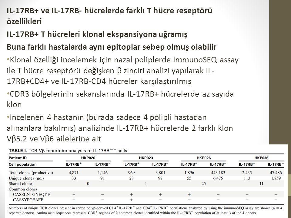 IL-17RB+ ve IL-17RB- hücrelerde farklı T hücre reseptörü özellikleri IL-17RB+ T hücreleri klonal ekspansiyona uğramış Buna farklı hastalarda aynı epit