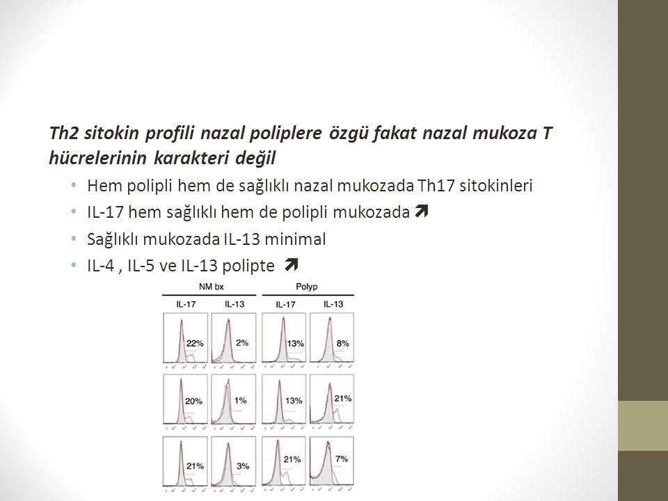 Th2 sitokin profili nazal poliplere özgü fakat nazal mukoza T hücrelerinin karakteri değil Hem polipli hem de sağlıklı nazal mukozada Th17 sitokinleri IL-17 hem sağlıklı hem de polipli mukozada  Sağlıklı mukozada IL-13 minimal IL-4, IL-5 ve IL-13 polipte 
