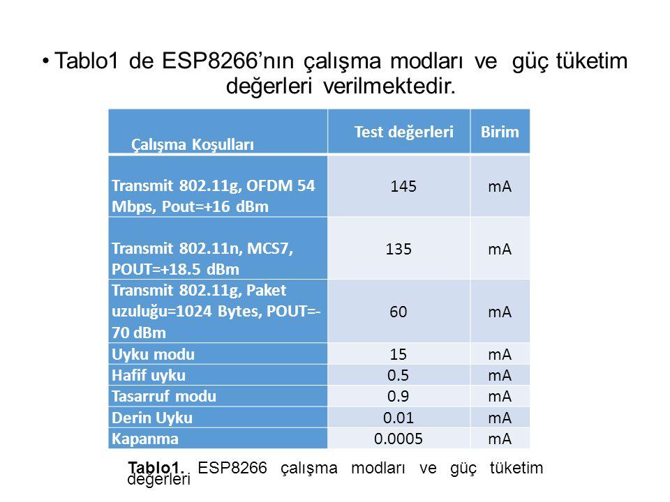 Tablo1 de ESP8266'nın çalışma modları ve güç tüketim değerleri verilmektedir.