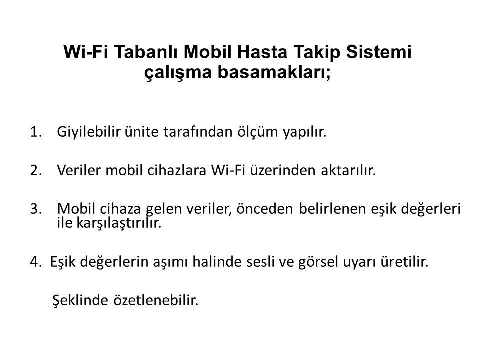 Wi-Fi Tabanlı Mobil Hasta Takip Sistemi çalışma basamakları; 1.Giyilebilir ünite tarafından ölçüm yapılır.