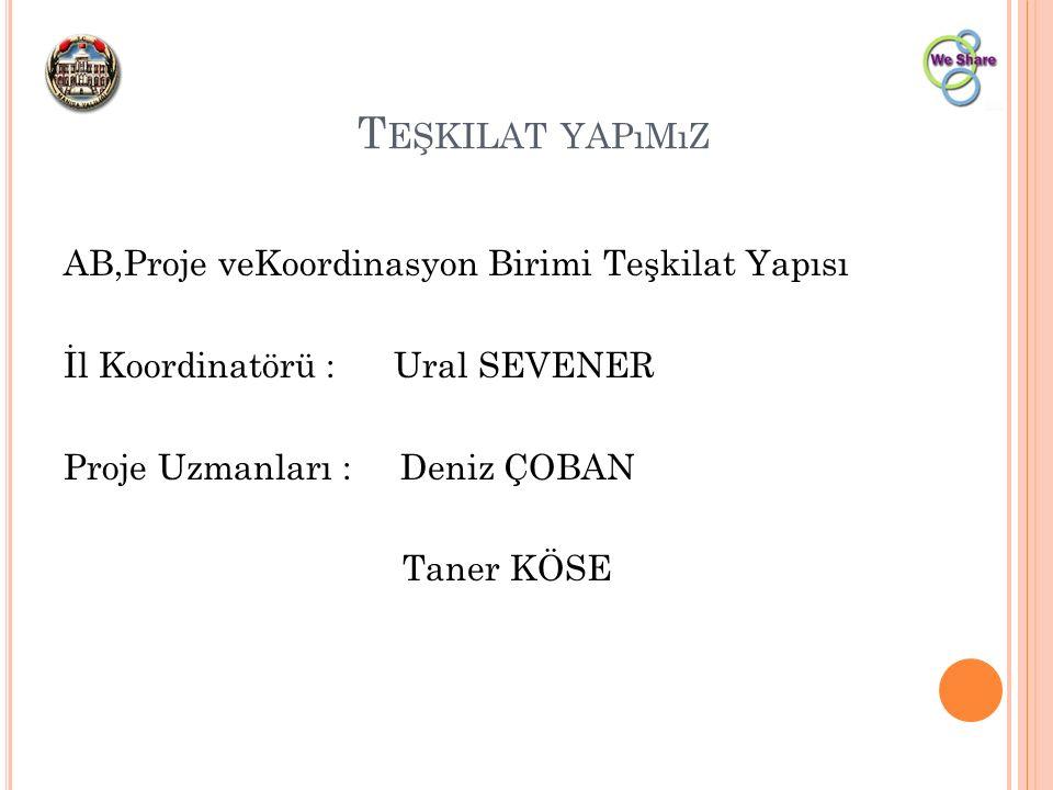 T EŞKILAT YAPıMıZ AB,Proje veKoordinasyon Birimi Teşkilat Yapısı İl Koordinatörü : Ural SEVENER Proje Uzmanları : Deniz ÇOBAN Taner KÖSE