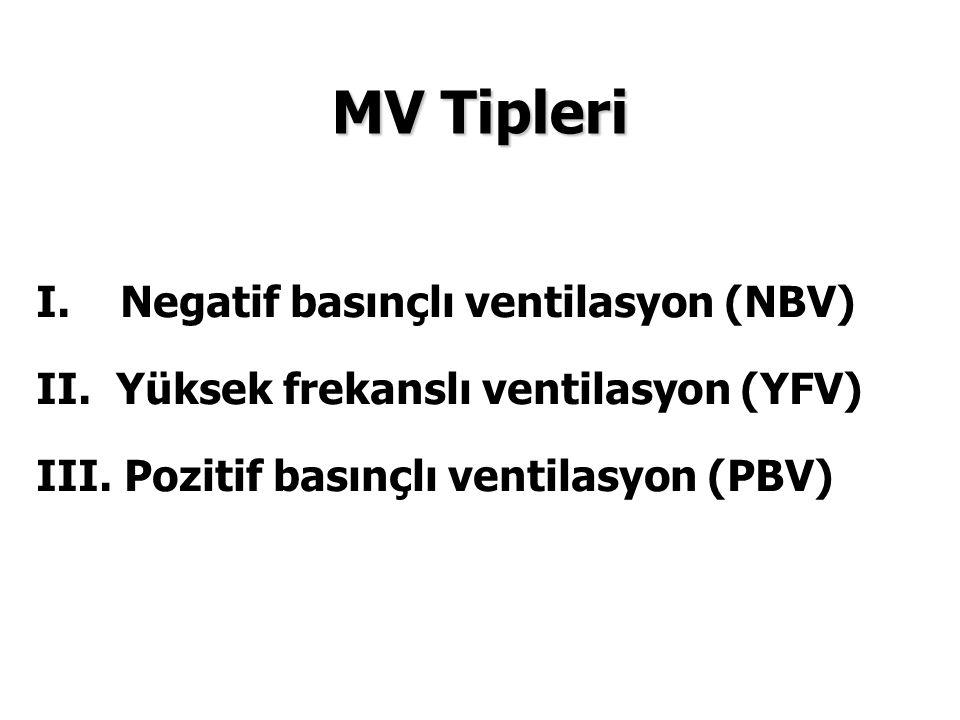 MV Tipleri I. Negatif basınçlı ventilasyon (NBV) II. Yüksek frekanslı ventilasyon (YFV) III. Pozitif basınçlı ventilasyon (PBV)