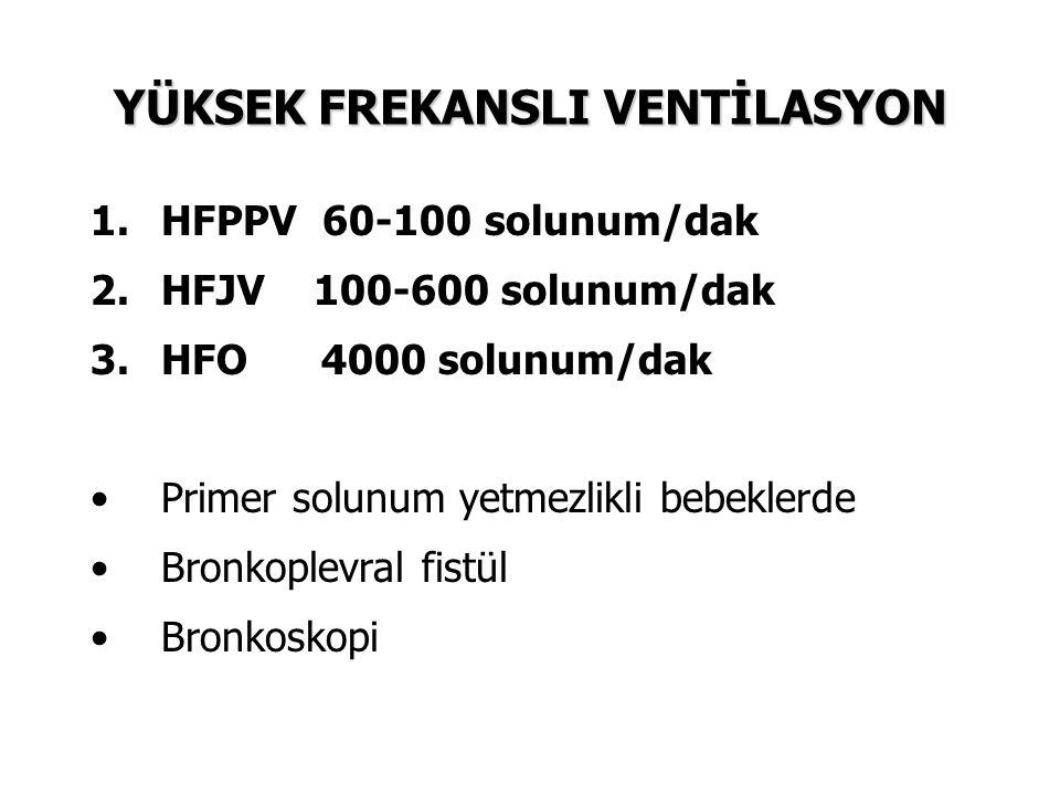 YÜKSEK FREKANSLI VENTİLASYON 1.HFPPV 60-100 solunum/dak 2.HFJV 100-600 solunum/dak 3.HFO 4000 solunum/dak Primer solunum yetmezlikli bebeklerde Bronko