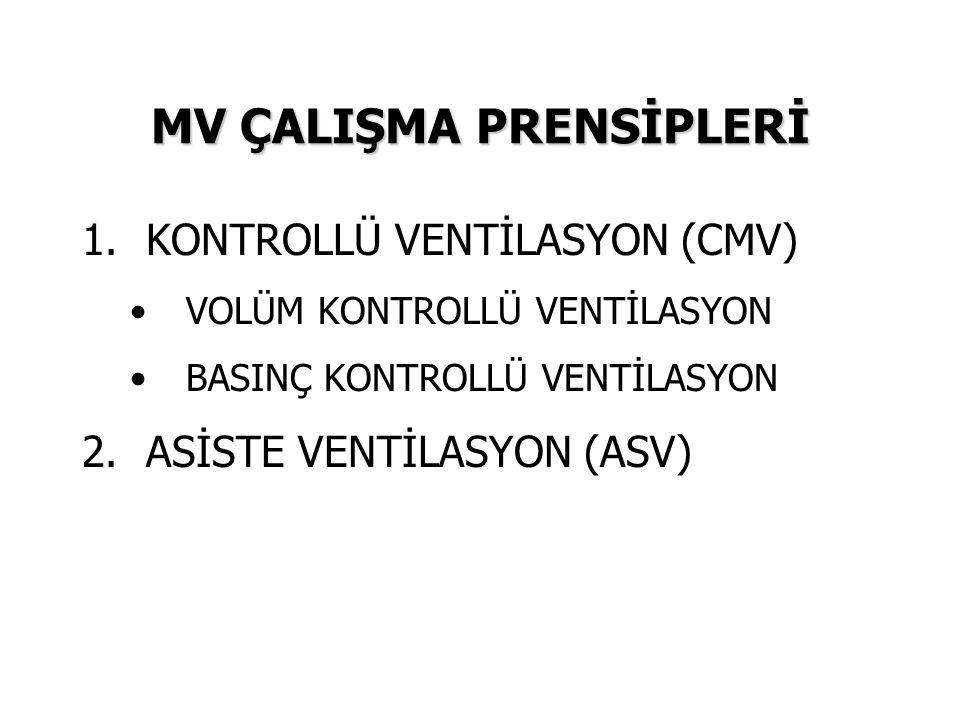 MV ÇALIŞMA PRENSİPLERİ 1.KONTROLLÜ VENTİLASYON (CMV) VOLÜM KONTROLLÜ VENTİLASYON BASINÇ KONTROLLÜ VENTİLASYON 2.ASİSTE VENTİLASYON (ASV)