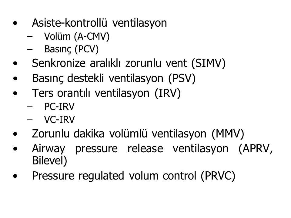 Asiste-kontrollü ventilasyon –Volüm (A-CMV) –Basınç (PCV) Senkronize aralıklı zorunlu vent (SIMV) Basınç destekli ventilasyon (PSV) Ters orantılı vent