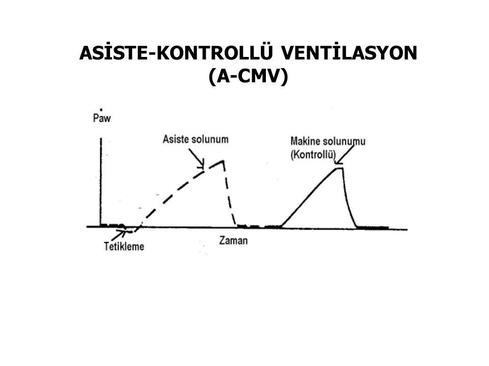 ASİSTE-KONTROLLÜ VENTİLASYON (A-CMV) Zaman + Basınç tetiklemeli