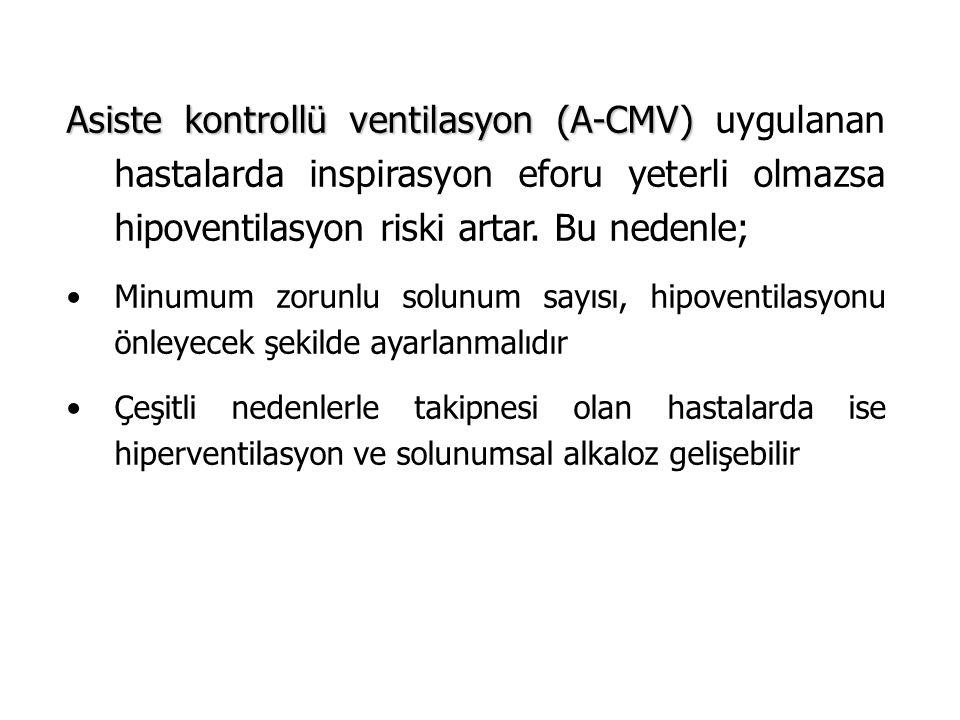 Asiste kontrollü ventilasyon (A-CMV) Asiste kontrollü ventilasyon (A-CMV) uygulanan hastalarda inspirasyon eforu yeterli olmazsa hipoventilasyon riski