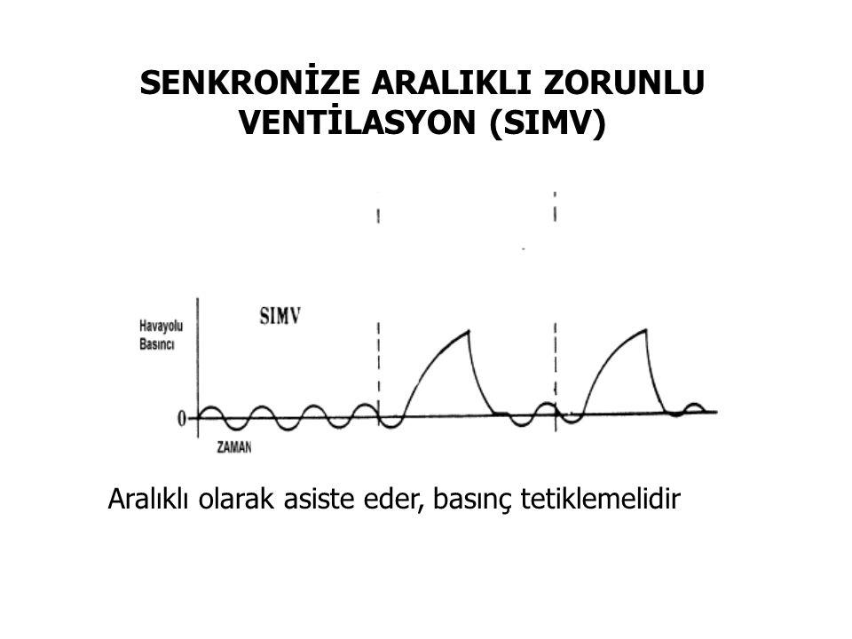 SENKRONİZE ARALIKLI ZORUNLU VENTİLASYON (SIMV) Aralıklı olarak asiste eder, basınç tetiklemelidir