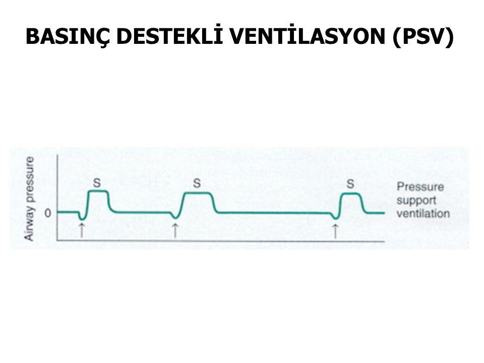 BASINÇ DESTEKLİ VENTİLASYON (PSV)