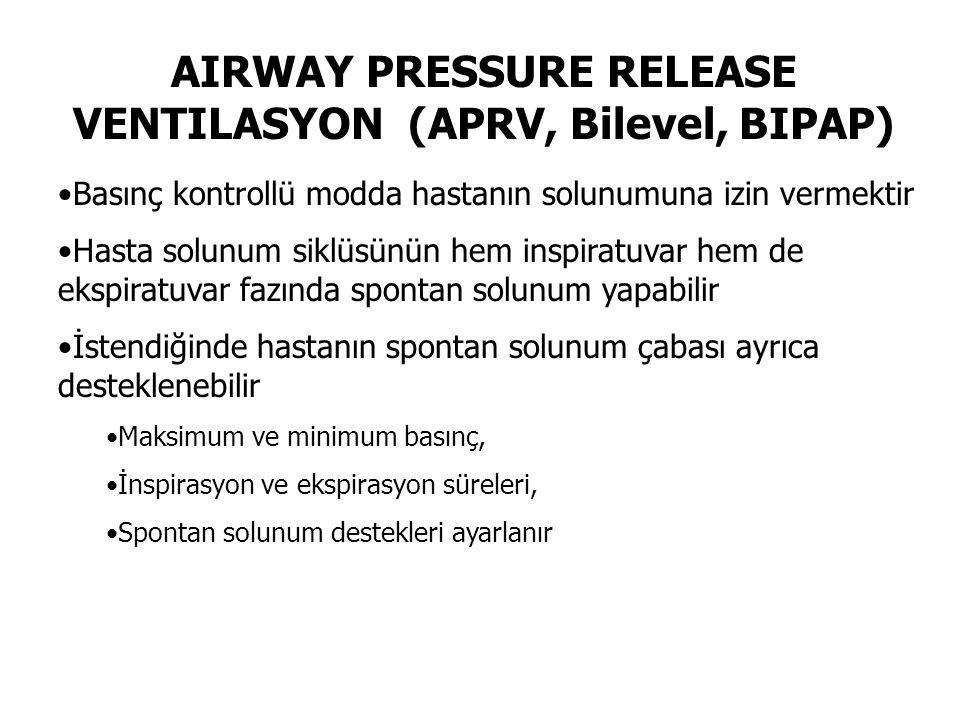 AIRWAY PRESSURE RELEASE VENTILASYON (APRV, Bilevel, BIPAP) Basınç kontrollü modda hastanın solunumuna izin vermektir Hasta solunum siklüsünün hem insp