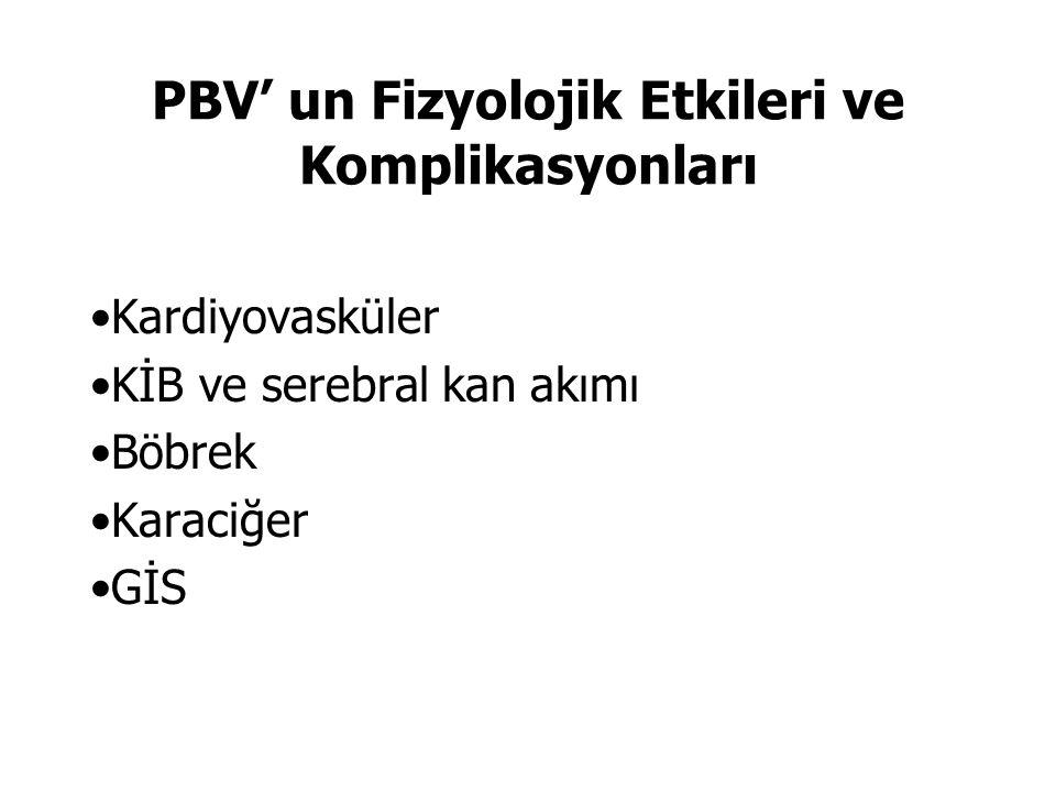 PBV' un Fizyolojik Etkileri ve Komplikasyonları Kardiyovasküler KİB ve serebral kan akımı Böbrek Karaciğer GİS