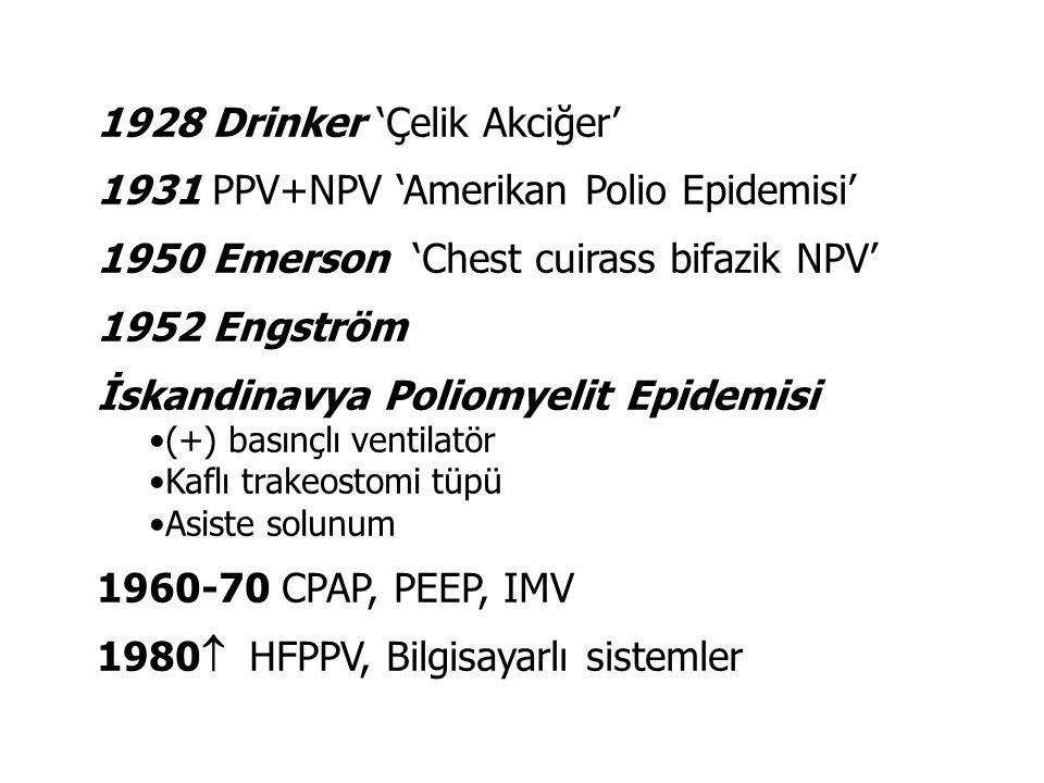 1928 Drinker 'Çelik Akciğer' 1931 PPV+NPV 'Amerikan Polio Epidemisi' 1950 Emerson 'Chest cuirass bifazik NPV' 1952 Engström İskandinavya Poliomyelit E