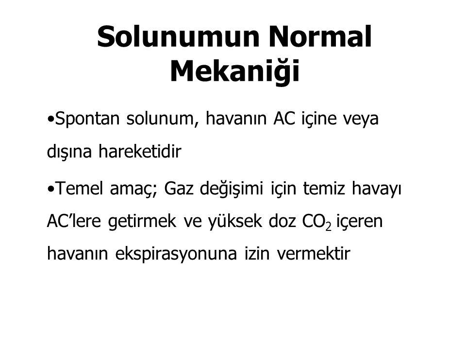 Atmosfer basıncı :0 Negatif intraplevral basınç –ekshalasyon sonu: -5 cmH 2 O –İnspiryum sonu : -10 cmH 2 O Spontan solunum ağız ve burundan başlar, alveollerde sonlanır