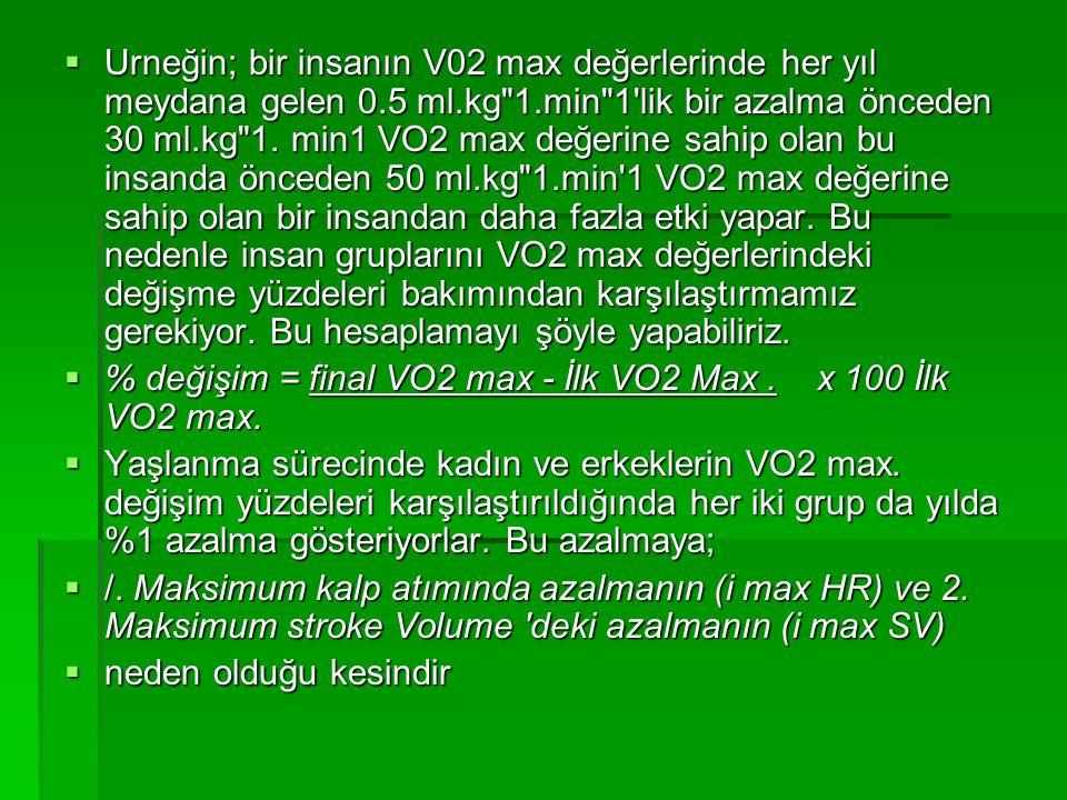  Urneğin; bir insanın V02 max değerlerinde her yıl meydana gelen 0.5 ml.kg