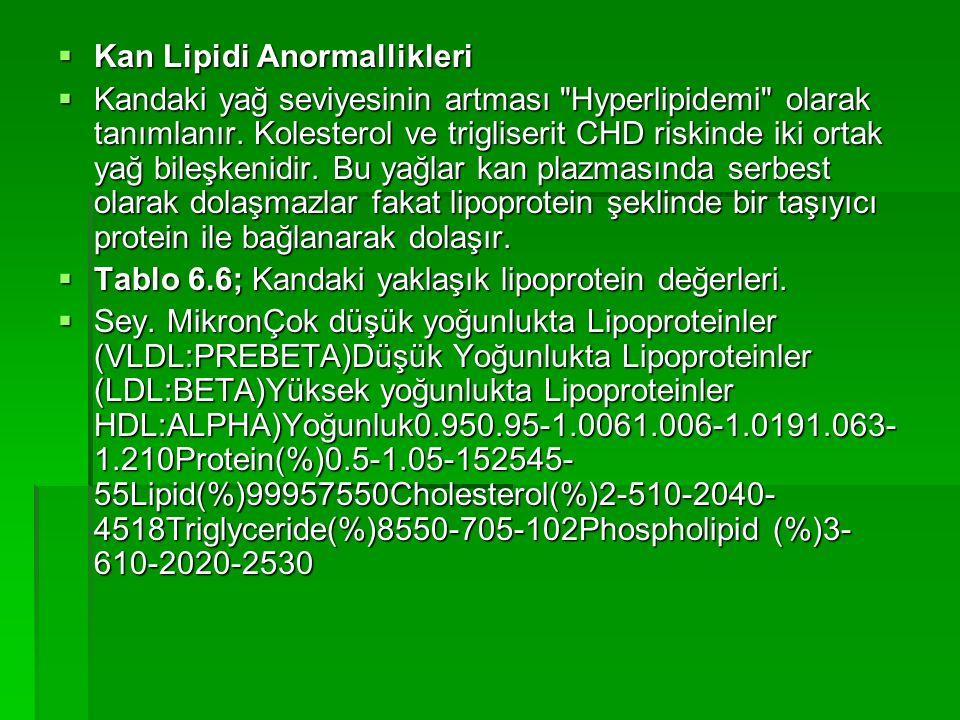  Kan Lipidi Anormallikleri  Kandaki yağ seviyesinin artması Hyperlipidemi olarak tanımlanır.