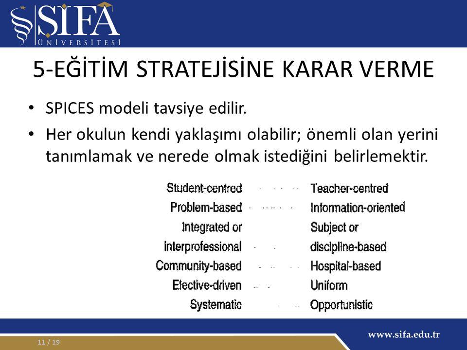 5-EĞİTİM STRATEJİSİNE KARAR VERME SPICES modeli tavsiye edilir.