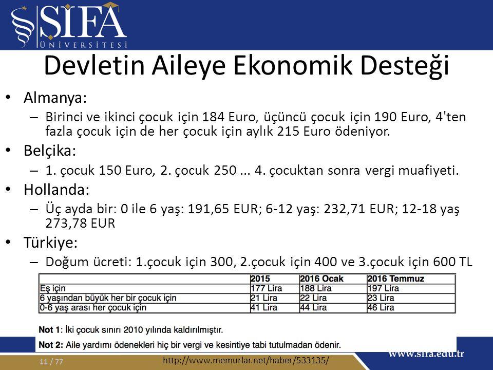 Devletin Aileye Ekonomik Desteği Almanya: – Birinci ve ikinci çocuk için 184 Euro, üçüncü çocuk için 190 Euro, 4 ten fazla çocuk için de her çocuk için aylık 215 Euro ödeniyor.