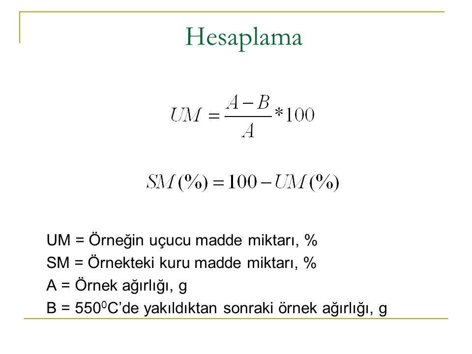 Hesaplama UM = Örneğin uçucu madde miktarı, % SM = Örnekteki kuru madde miktarı, % A = Örnek ağırlığı, g B = 550 0 C'de yakıldıktan sonraki örnek ağırlığı, g