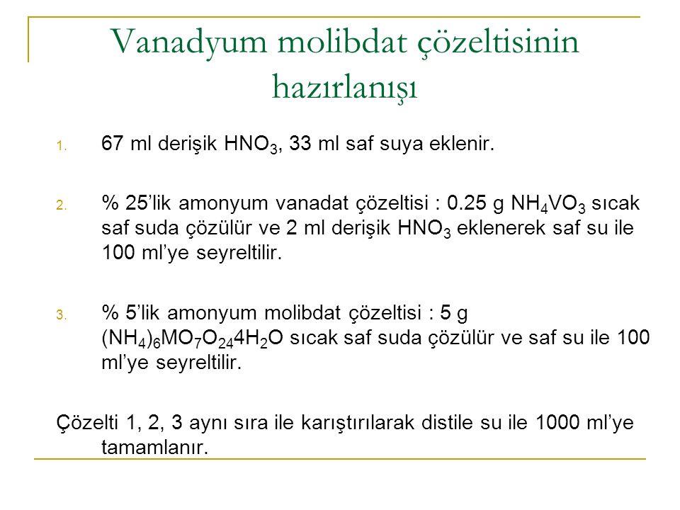 Vanadyum molibdat çözeltisinin hazırlanışı 1.67 ml derişik HNO 3, 33 ml saf suya eklenir.
