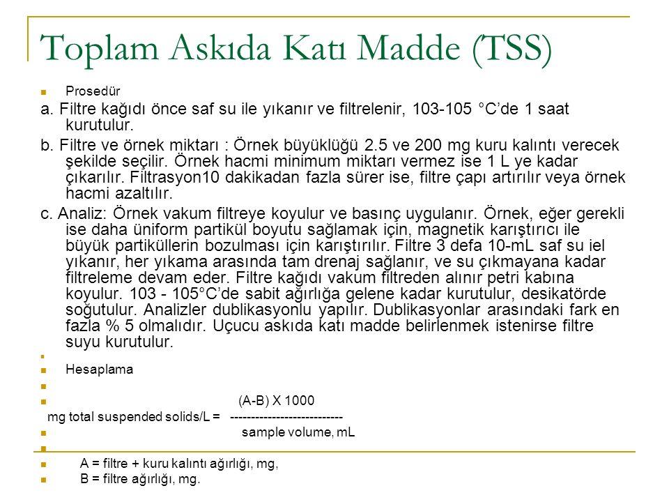 Toplam Askıda Katı Madde (TSS) Prosedür a.