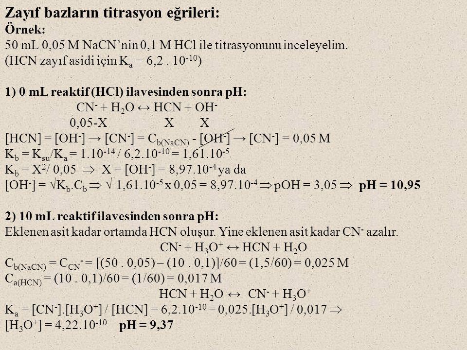 Zayıf bazların titrasyon eğrileri: Örnek: 50 mL 0,05 M NaCN'nin 0,1 M HCl ile titrasyonunu inceleyelim. (HCN zayıf asidi için K a = 6,2. 10 -10 ) 1) 0