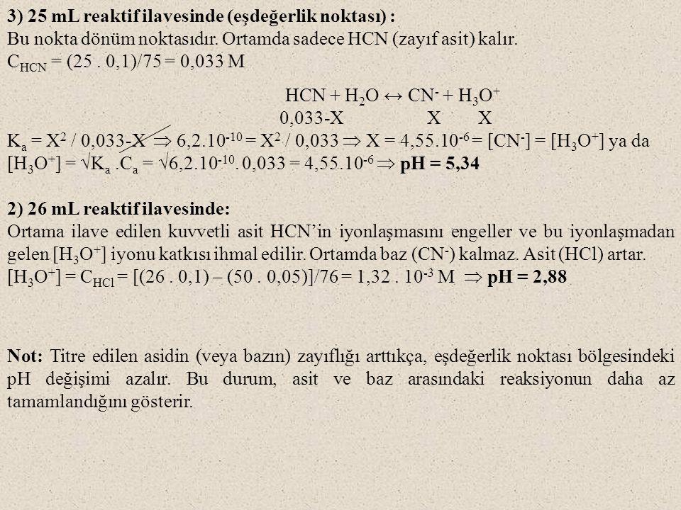 3) 25 mL reaktif ilavesinde (eşdeğerlik noktası) : Bu nokta dönüm noktasıdır. Ortamda sadece HCN (zayıf asit) kalır. C HCN = (25. 0,1)/75 = 0,033 M HC