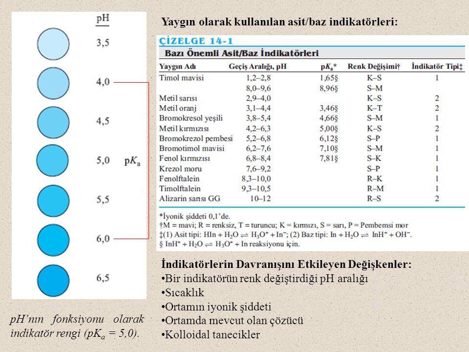 pH'nın fonksiyonu olarak indikatör rengi (pK a = 5,0). İndikatörlerin Davranışını Etkileyen Değişkenler: Bir indikatörün renk değiştirdiği pH aralığı