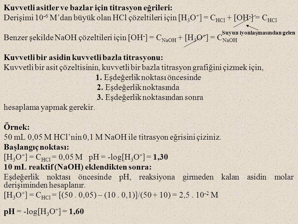 25 mL reaktif (NaOH) eklendikten sonra: Eşdeğerlik noktasında, hidronyum ve hidroksit iyonlarının derişimleri eşittir.