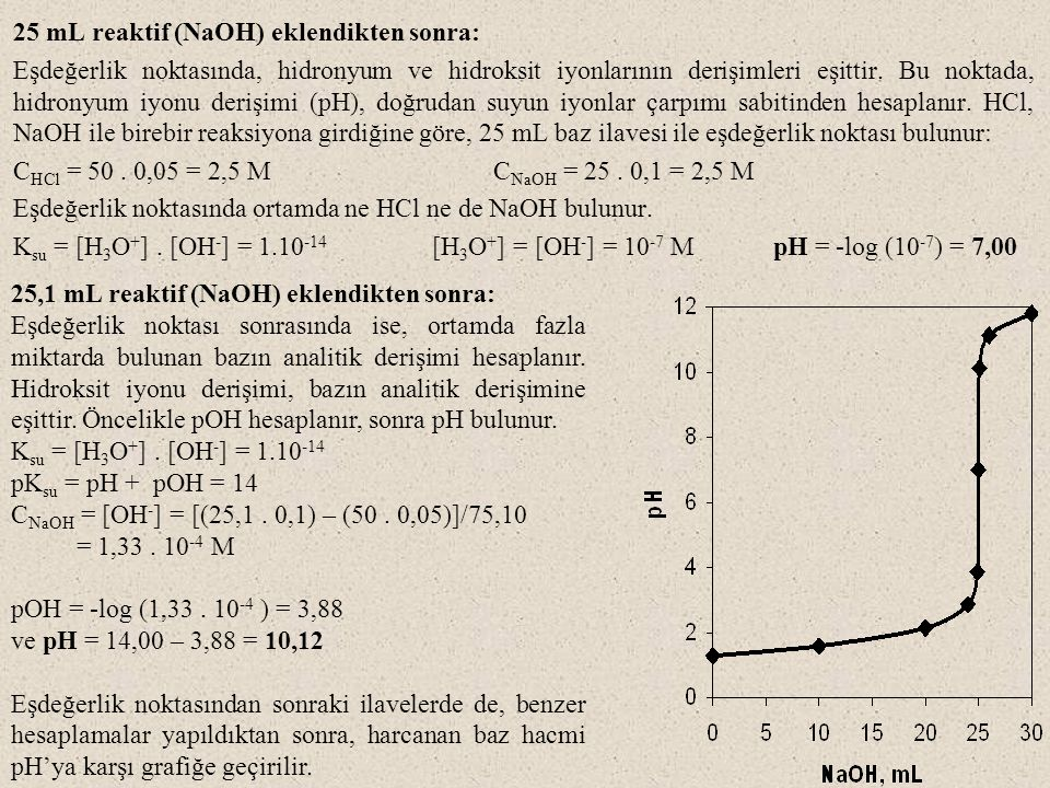 25 mL reaktif (NaOH) eklendikten sonra: Eşdeğerlik noktasında, hidronyum ve hidroksit iyonlarının derişimleri eşittir. Bu noktada, hidronyum iyonu der