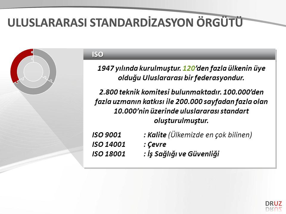 ISOISO 1947 yılında kurulmuştur. 120'den fazla ülkenin üye olduğu Uluslararası bir federasyondur.