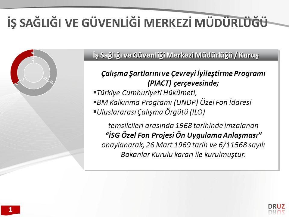 İş Sağlığı ve Güvenliği Merkezi Müdürlüğü / Kuruş Çalışma Şartlarını ve Çevreyi İyileştirme Programı (PIACT) çerçevesinde;  Türkiye Cumhuriyeti Hükûmeti,  BM Kalkınma Programı (UNDP) Özel Fon İdaresi  Uluslararası Çalışma Örgütü (ILO) temsilcileri arasında 1968 tarihinde imzalanan İSG Özel Fon Projesi Ön Uygulama Anlaşması onaylanarak, 26 Mart 1969 tarih ve 6/11568 sayılı Bakanlar Kurulu kararı ile kurulmuştur.