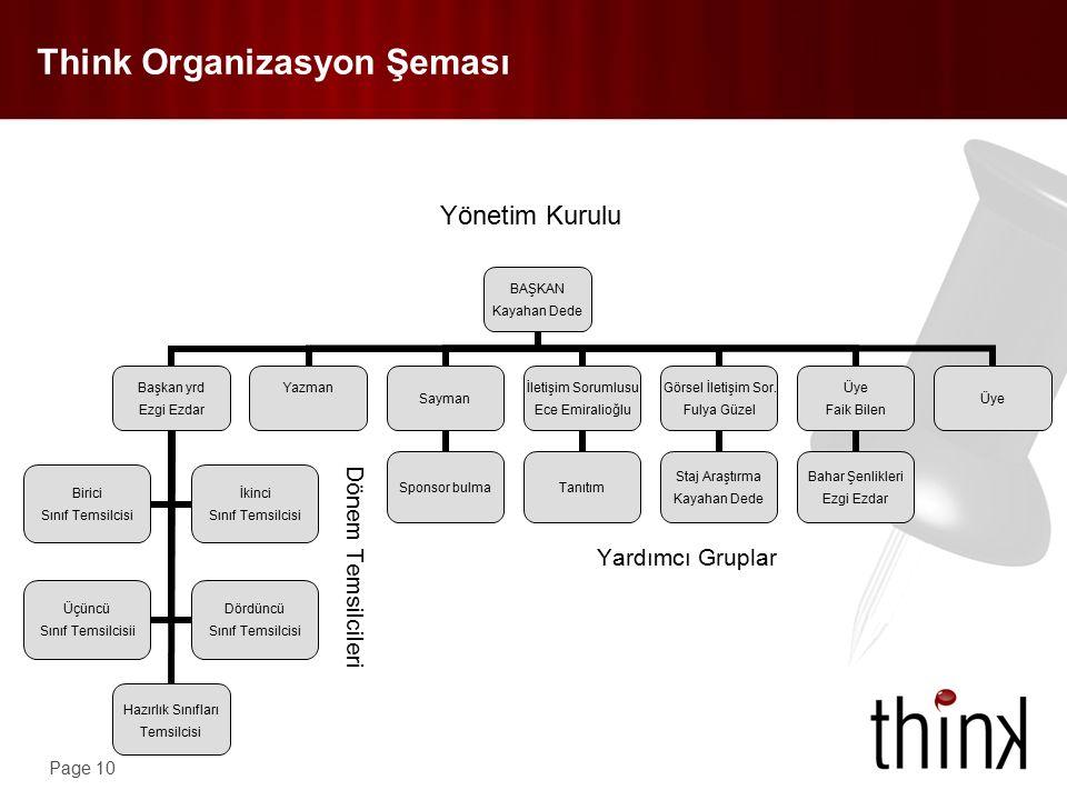 Page 10 Think Organizasyon Şeması Dönem Temsilcileri Yardımcı Gruplar Yönetim Kurulu