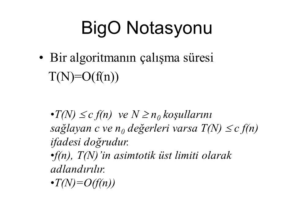 BigO Notasyonu Bir algoritmanın çalışma süresi T(N)=O(f(n)) T(N)  c f(n) ve N  n 0 koşullarını sağlayan c ve n 0 değerleri varsa T(N)  c f(n) ifade