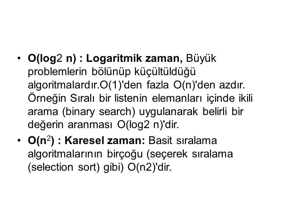 O(log2 n) : Logaritmik zaman, Büyük problemlerin bölünüp küçültüldüğü algoritmalardır.O(1)'den fazla O(n)'den azdır. Örneğin Sıralı bir listenin elema