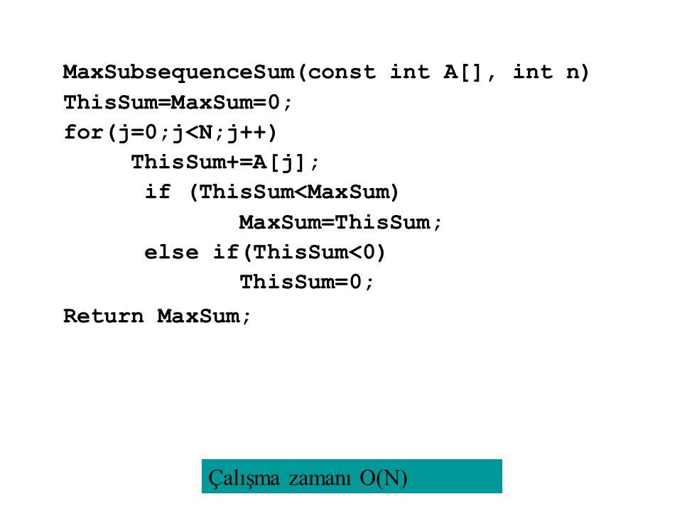 Çalışma zamanı O(N) MaxSubsequenceSum(const int A[], int n) ThisSum=MaxSum=0; for(j=0;j<N;j++) ThisSum+=A[j]; if (ThisSum<MaxSum) MaxSum=ThisSum; else