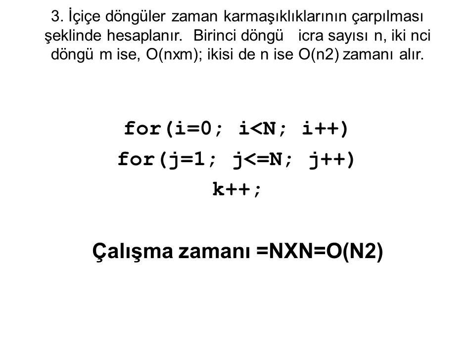 3. İçiçe döngüler zaman karmaşıklıklarının çarpılması şeklinde hesaplanır. Birinci döngü icra sayısı n, iki nci döngü m ise, O(nxm); ikisi de n ise O(